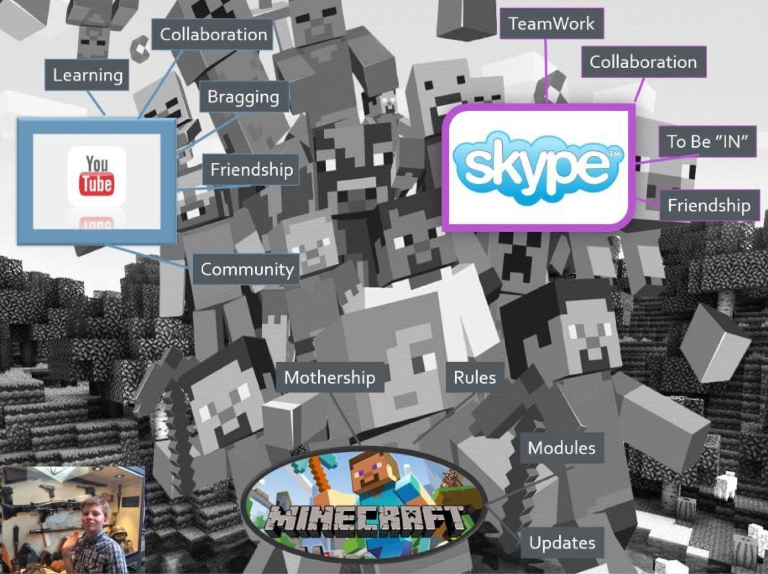 How Minecraft Shapes Your Digital Transformation Framework - 1