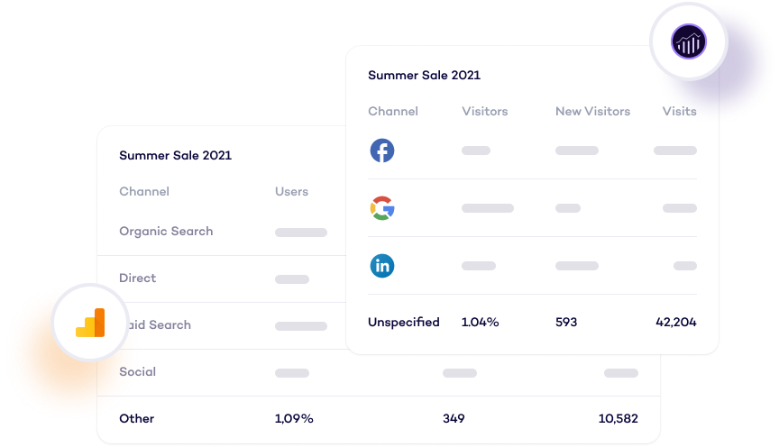 Tracking Code Creator - Increased visibility of campaign ROI and marketing data